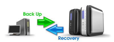 Secure Online Backup Solution